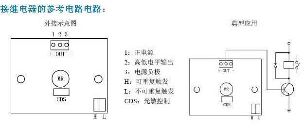 温控风扇及照明控制系统图1) 如何用人体红外热释电传感器监测静态的